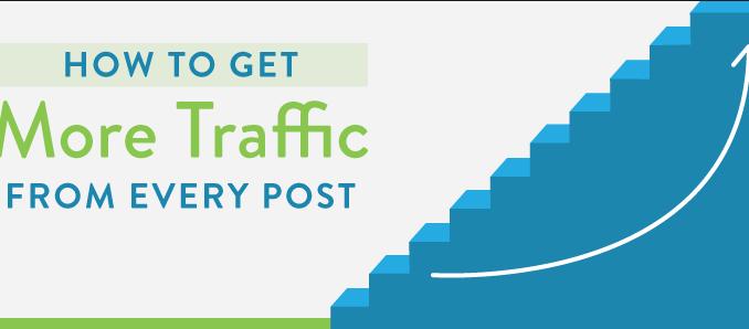 Get More Blog & Website Traffic